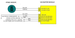 gm vss wiring diagram gmc wiring diagrams for diy car repairs