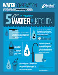 Water Saving Kitchen Faucet Water Saving Tips For The Kitchen U2013 The Friedman Sprout