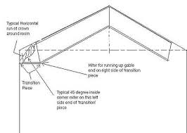 How To Fit Cornice To Ceiling Gary Katz Online