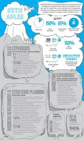 Awe Inspiring How To Write A Basic Resume 7 The Brilliant How To by