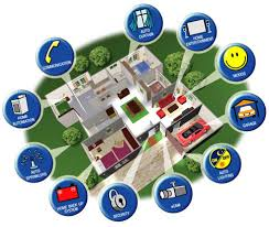 Smart Home Technology Trends Home Automation U0027s Future Changes