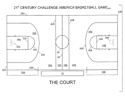 home theater dimensions patent us7641574 21st century challenge america basketball game