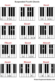 keyboard chords tutorial for beginners how to form suspended chords on piano sus4 and sus2 chords