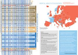 Eurpoe Map Trans Rights Europe Map U0026 Index 2017
