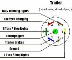 7 way trailer u0026 rv plug diagram aj u0027s truck u0026 trailer center with
