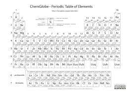 periodic table pdf black and white periodic table printable periodic table with electronegativity