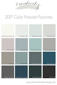 Sherwin Williams Color Of The Year 2016 2017 Colors Of The Year