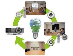 business projector benq