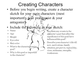 short story writing ppt video online download