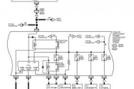 nissan almera wiring diagram efcaviation com