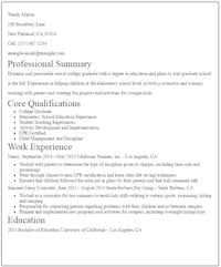 Resume Samples For Teaching Job by Eye Grabbing No Experience Resumes Samples Livecareer