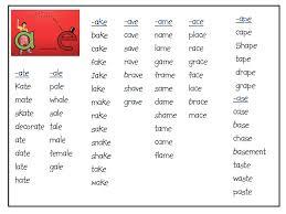 5 letter i words format