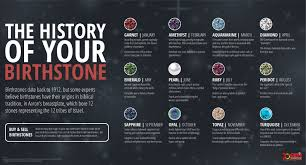 12 tribes stones the history of your birthstone gem pawnbrokers