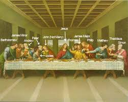 can you name all of disciples from the last supper playbuzz