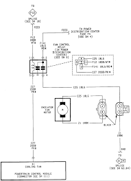 jeep grand cherokee cooling fan wiring diagram jeep wiring
