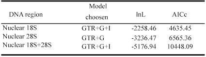 molecular phylogenetic relationships of halacarid mites suggest