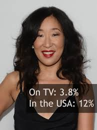 medium hairstyles for hispanic women race and gender diversity on television vs in the united states