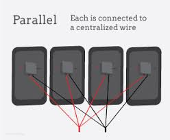 2017 solar panel wiring series or parallel energysage
