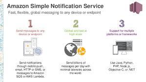amazon sns mbl307 how mobile businesses and enterprises use amazon sns