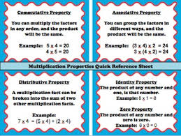 here u0027s a quick reference sheet for students on the commutative