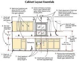 height of kitchen cabinets from floor standard kitchen wall cabinet height from floor