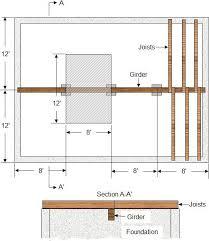 how to design a girder or beam part 2