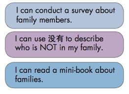 curriculum maps u2013 creative chinese