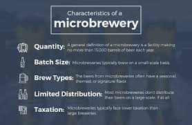 buildings a microbrewery