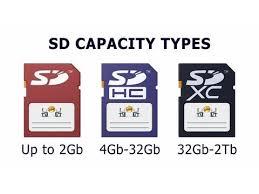 s card explaining sd cards