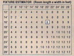 warehouse lighting layout calculator 348 best lighting images on pinterest ls light fixtures and