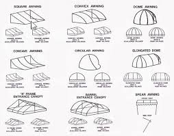 How To Make A Retractable Awning How To Make A Custom Awning