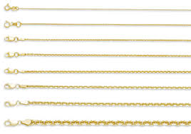 chain necklace styles images Chain styles alwaysbelisting chain necklace styles rd jpg