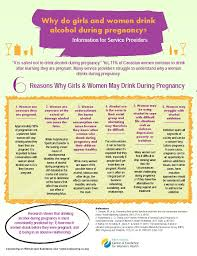 fasd awareness day girls women alcohol and pregnancy page 2