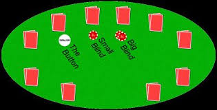 Texas Blinds Texas Holdem Blinds Defending The Blinds Big Blind Poker Play