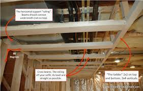 How To Insulate Your Basement by Framing Around Ductwork When Finishing Your Basement