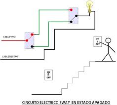 diagrama de comutação de duas luzes e diagrama de fiação da escada