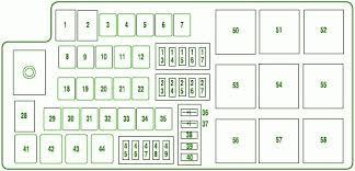 ford fusion fuse box diagram image details