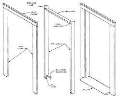 Parts Of An Exterior Door Principal Parts Of A Finish Doorframe