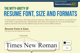 10 Best Resumes by Best Fonts And Proper Font Size For Resumes Best Font For Resume