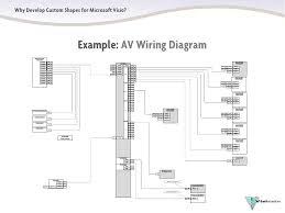 visio wiring diagram dolgular com