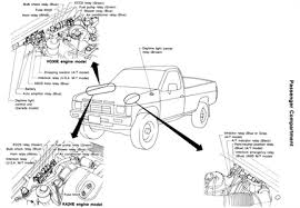 nissan hardbody wiring diagram questions answers with pictures