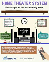 home theater system setup why owning a home theater system rocks visual ly