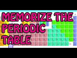 Learning The Periodic Table How To Memorize Periodic Table Periodic Table Memory Memory