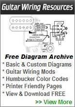 374 best electric guitars images on pinterest electric guitars