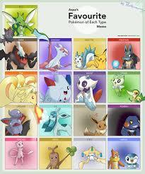 Pokemon Type Meme - pokemon type meme by florianamar on deviantart