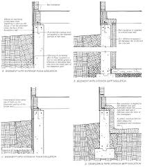 foundations for light frame structures engineering and construction