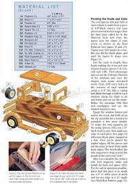2781 wooden toy car plans wooden toy plans wood cars