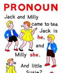 object pronouns possessive adjectives possessive pronouns