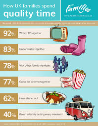 how uk families enjoy family time families