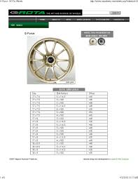nissan murano bolt pattern wheels that fit the svx archive page 2 the subaru svx world